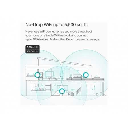 TP-Link Deco Mesh WiFi System(Deco M5) - Up to 5,500 sq. ft. Whole Home Coverage and 100+ , 3-pack